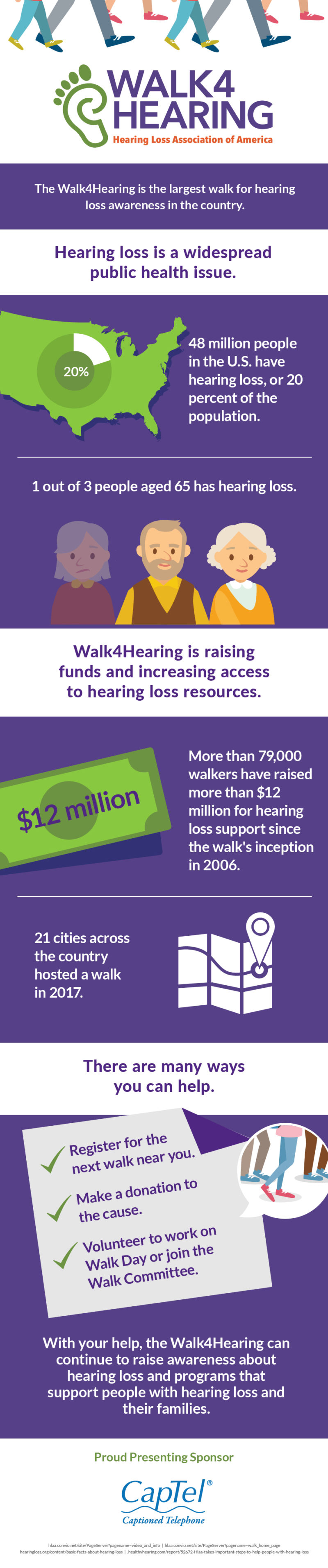 Get ready, walk! All about the Hearing Loss Association of America Walk4Hearing.