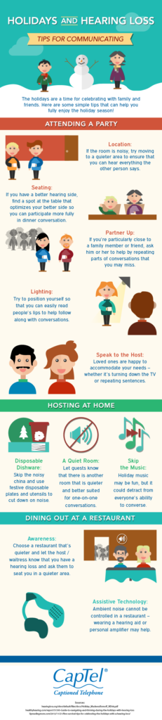 5 tips for communicating during the holidays with hearing loss