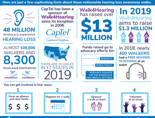 How HLAA Walk4Hearing Events Make a Difference [Infographic]
