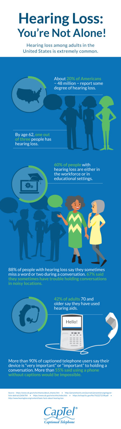 Hearing Loss: You're Not Alone!
