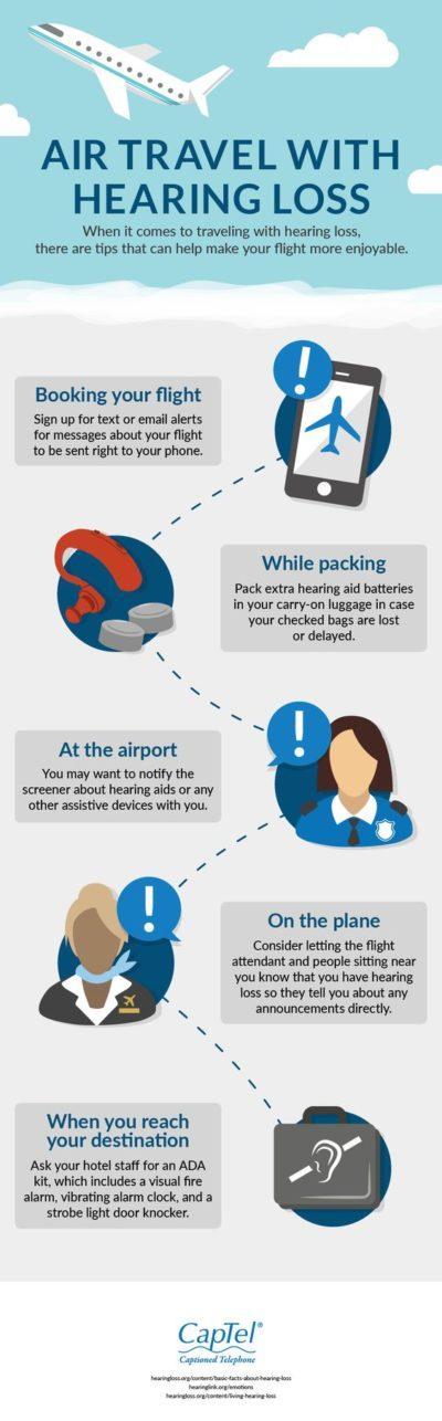 Air Travel with Hearing Loss