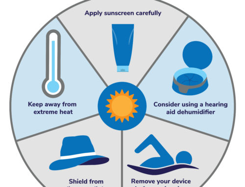 5 Tips to Protect Your Hearing Aids in the Summer (Infographic)