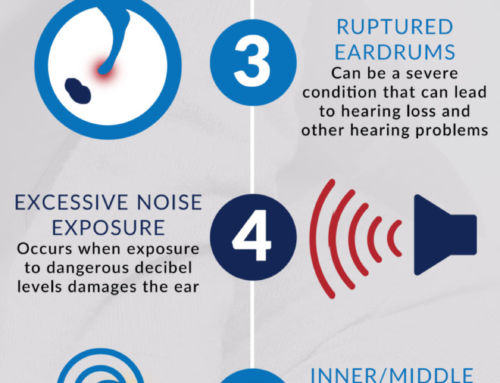 7 Common Causes of Hearing Loss [Infographic]