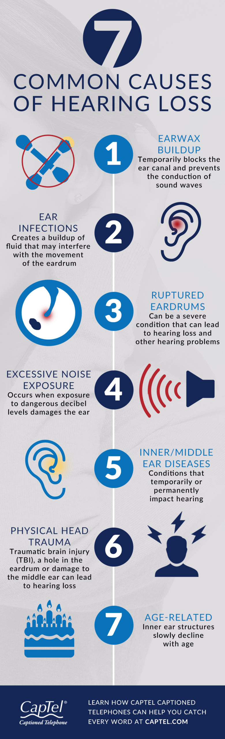 This infographic covers the most common causes of hearing loss.