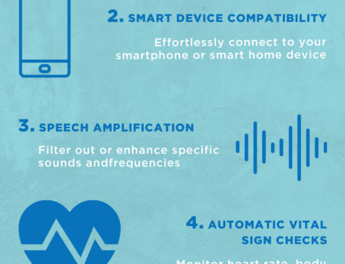 Features of Assistive Listening Devices with Built-In Smart Tech [Infographic]