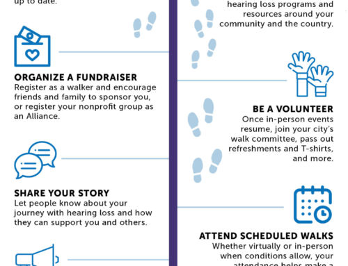 7 Ways to Get Involved in HLAA Walk4Hearing 2020 [Infographic]