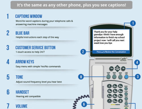 How to Use Captions on Captioned Telephones for Hearing Loss [Infographic]