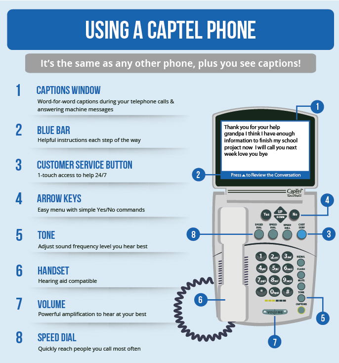 Use this guide to learn how to use captioned telephones for hearing loss.