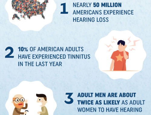 5 Hearing Loss Statistics You Need to Know [Infographic]
