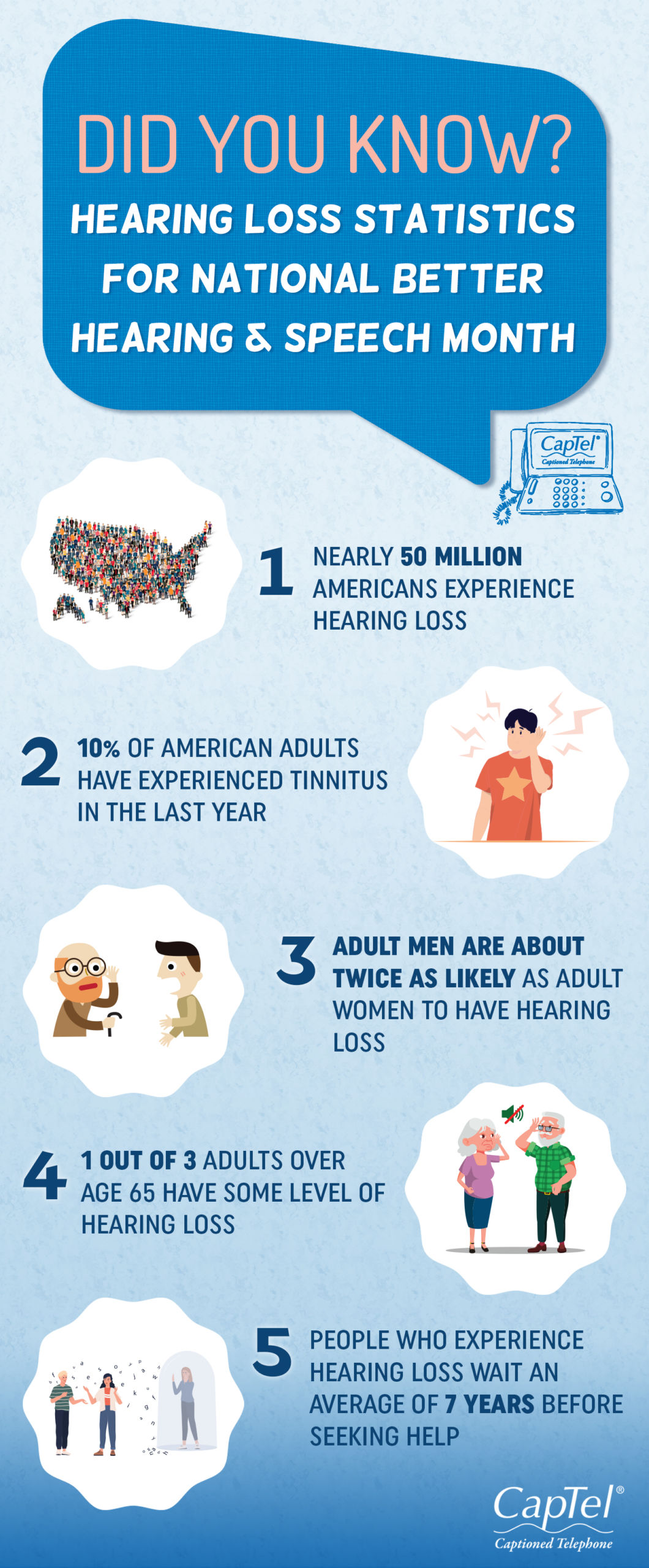 Check out these hearing loss statistics.