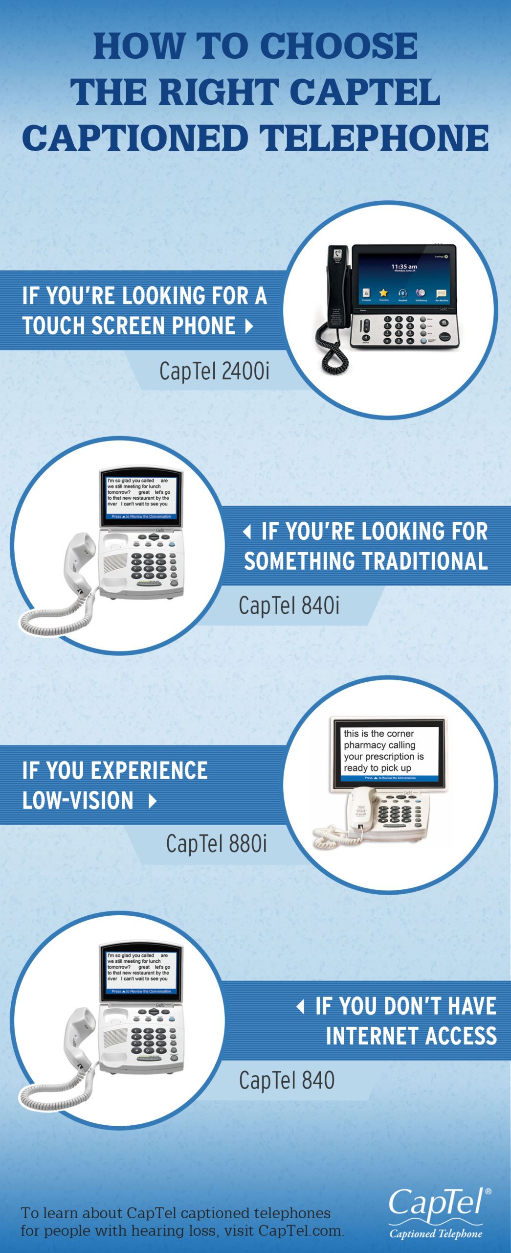 Determine which CapTel captioned telephone may be right for you.
